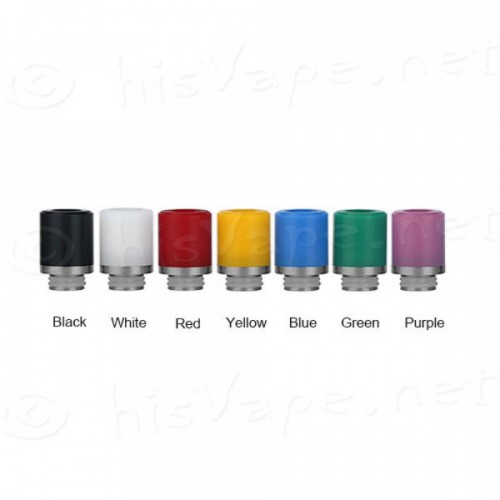 Thermal Insulation Drip Tip